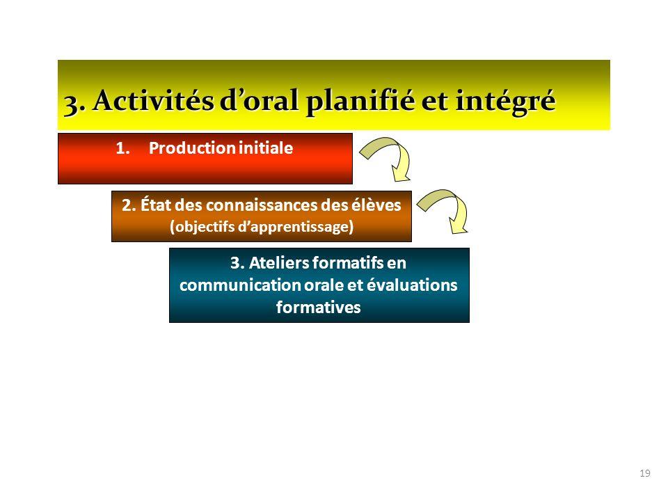 3. Activités d'oral planifié et intégré