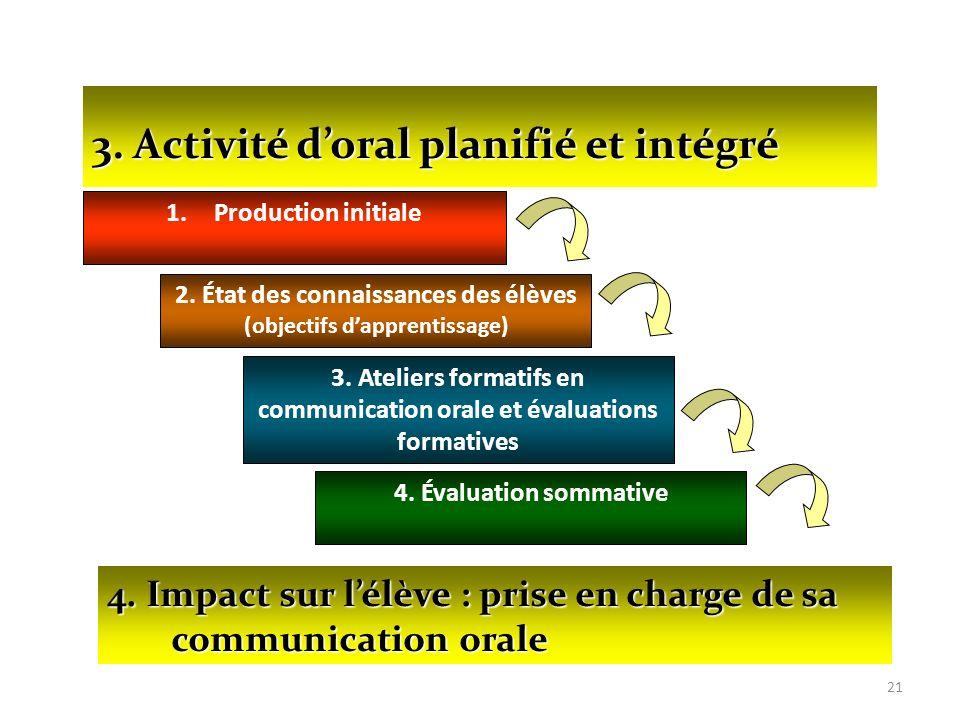 3. Activité d'oral planifié et intégré