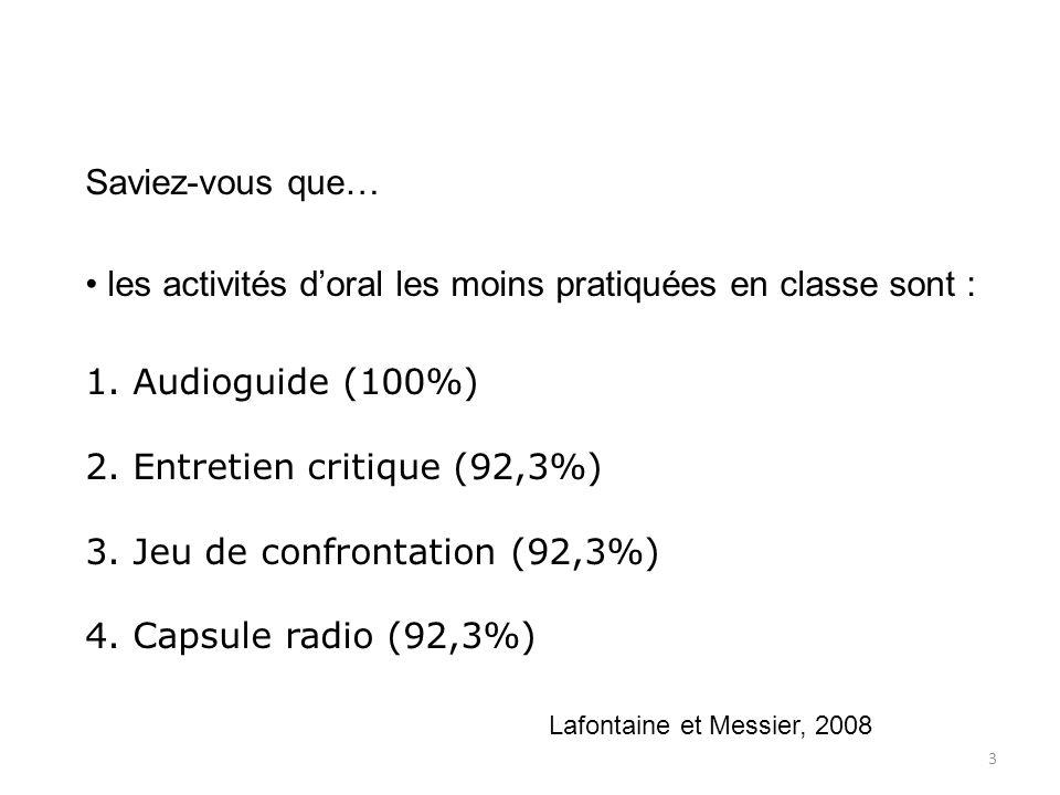 les activités d'oral les moins pratiquées en classe sont :