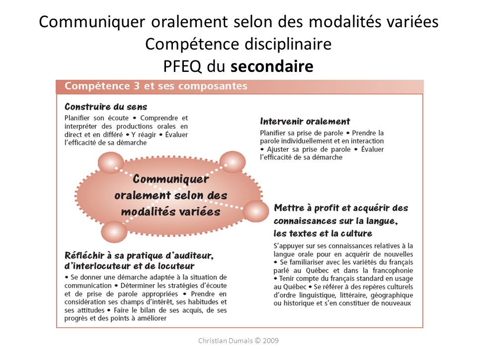 Communiquer oralement selon des modalités variées Compétence disciplinaire PFEQ du secondaire