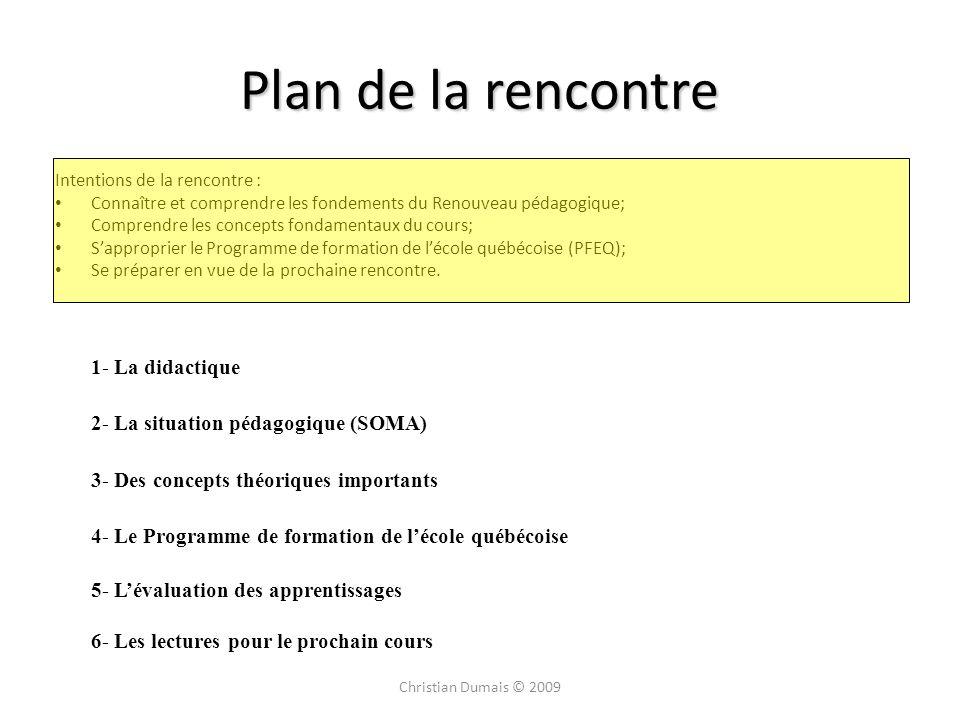 Plan de la rencontre 1- La didactique