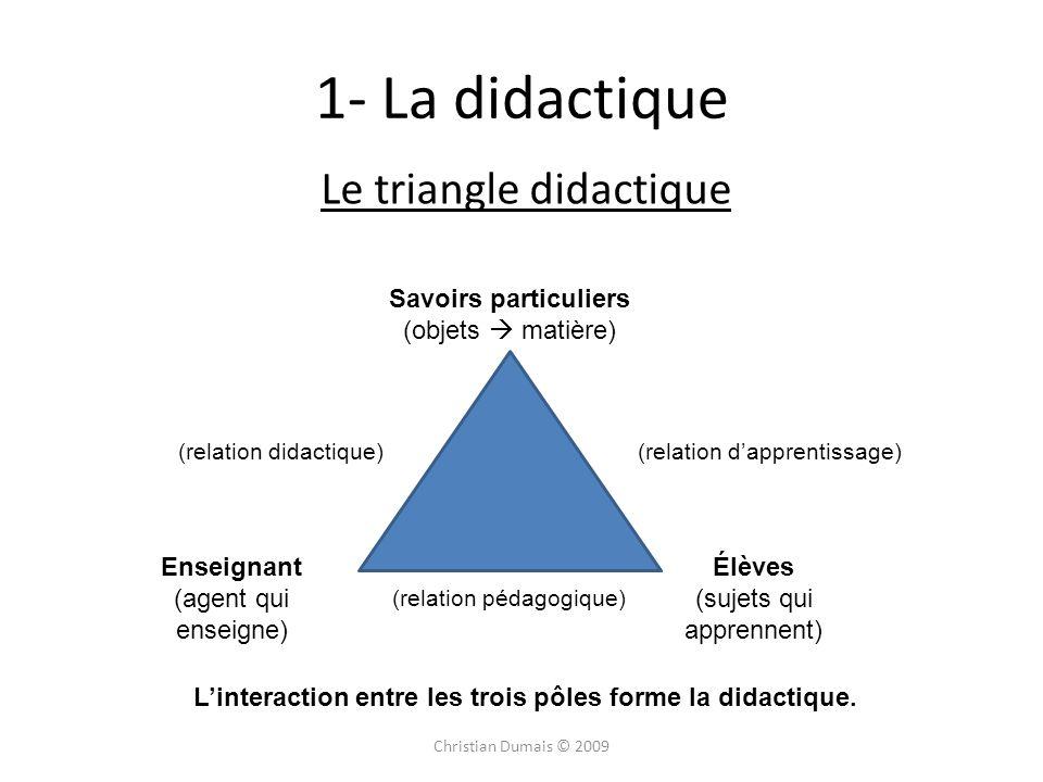 L'interaction entre les trois pôles forme la didactique.
