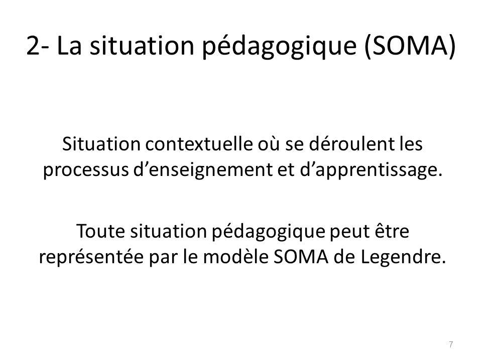 2- La situation pédagogique (SOMA)