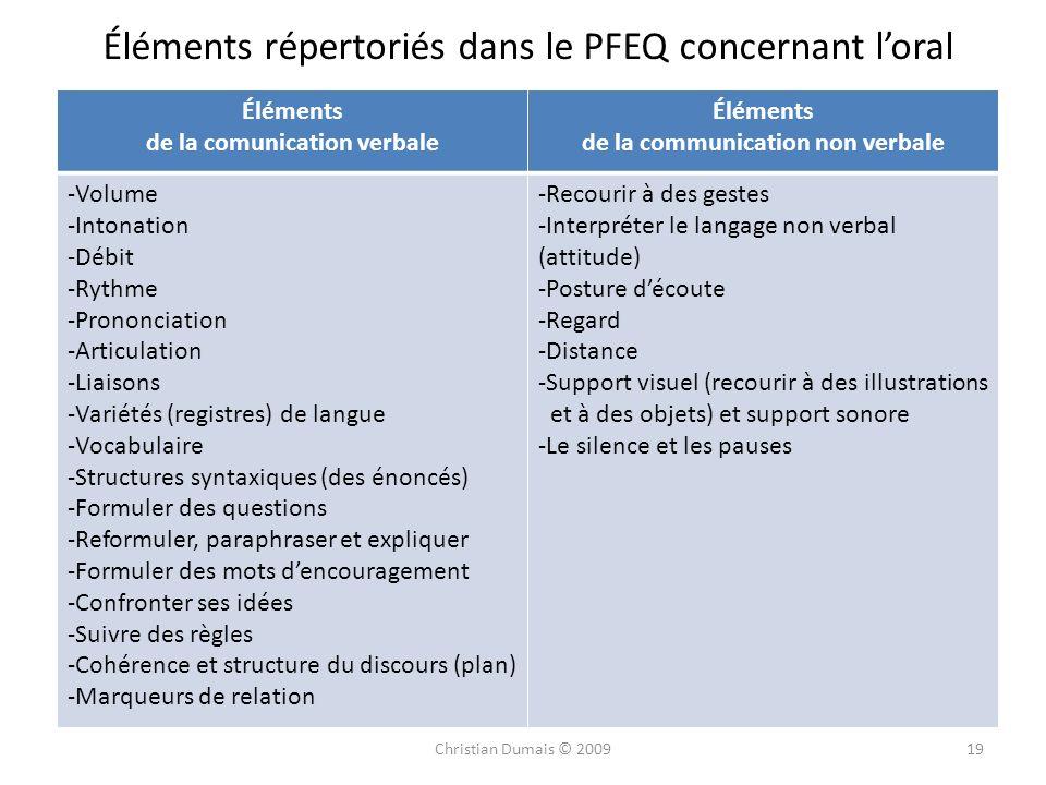 Éléments répertoriés dans le PFEQ concernant l'oral