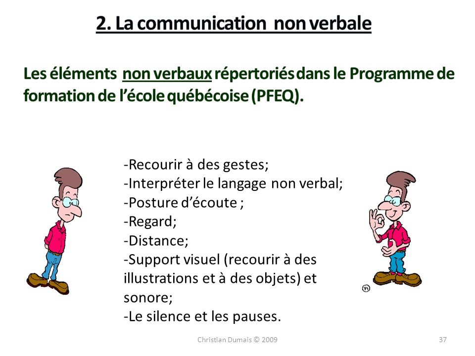 2. La communication non verbale