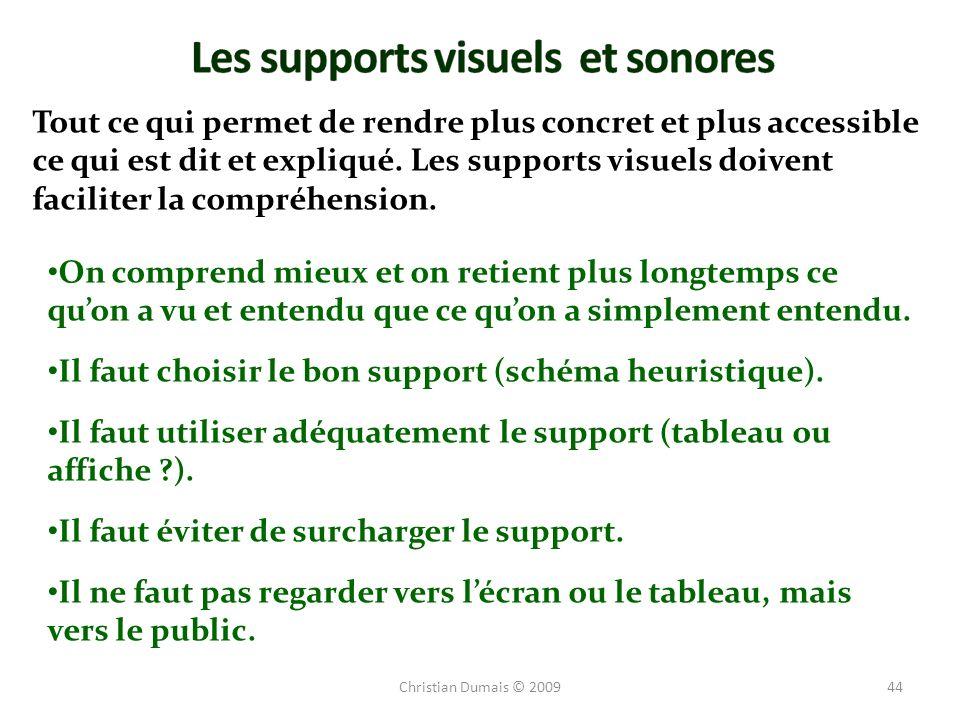 Les supports visuels et sonores
