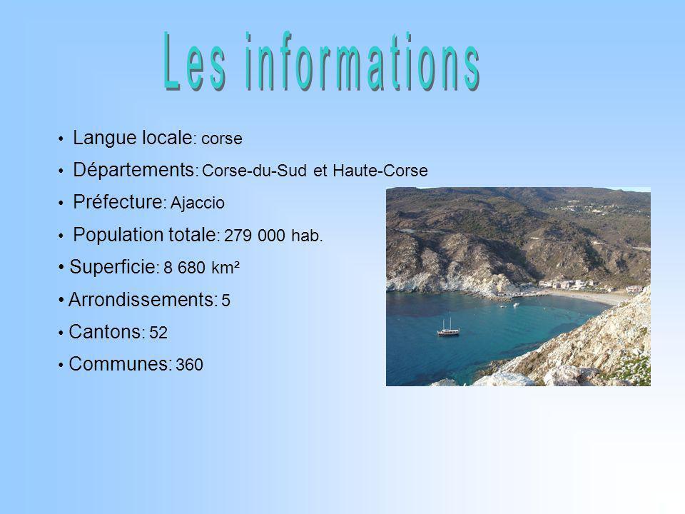 Les informations Superficie: 8 680 km² Arrondissements: 5