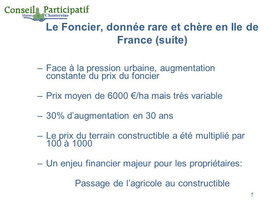 Le Foncier, donnée rare et chère en Ile de France (suite)