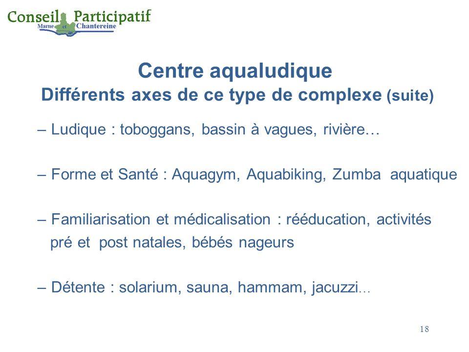Centre aqualudique Différents axes de ce type de complexe (suite)