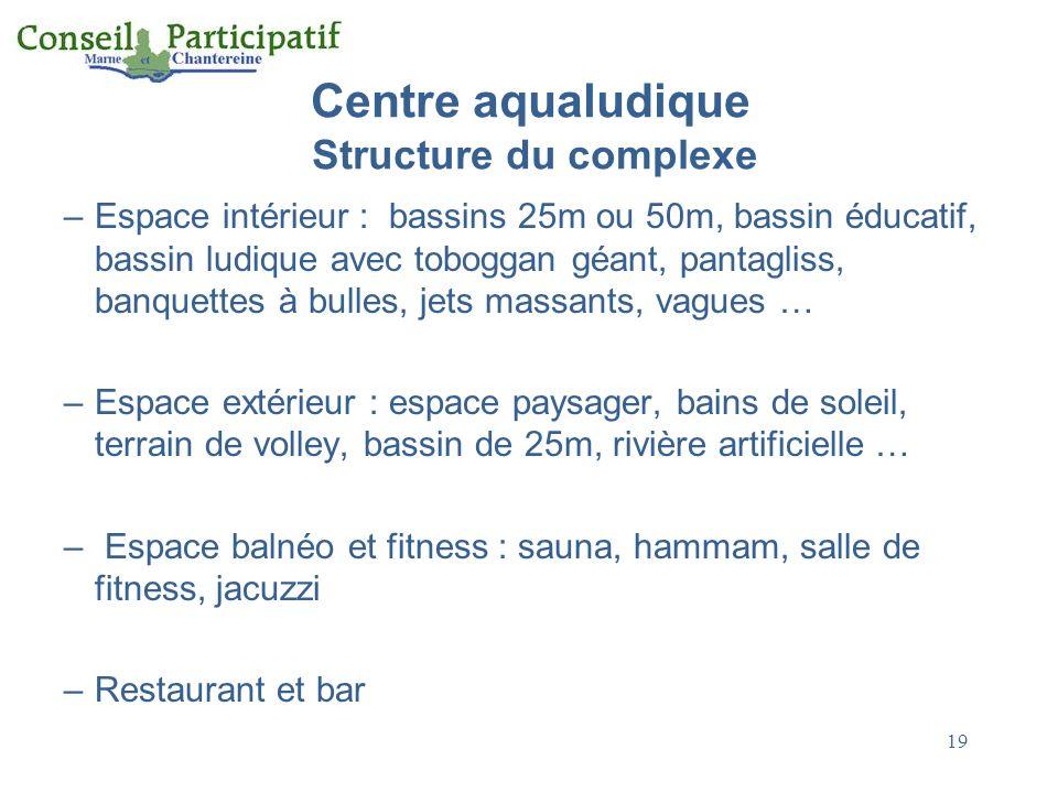 Centre aqualudique Structure du complexe