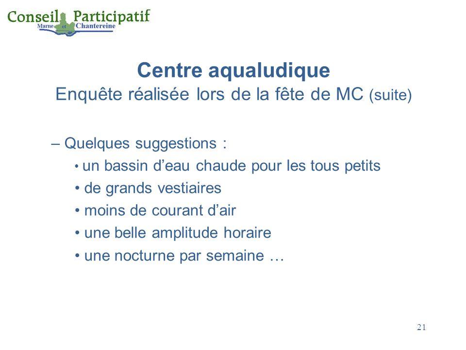 Centre aqualudique Enquête réalisée lors de la fête de MC (suite)