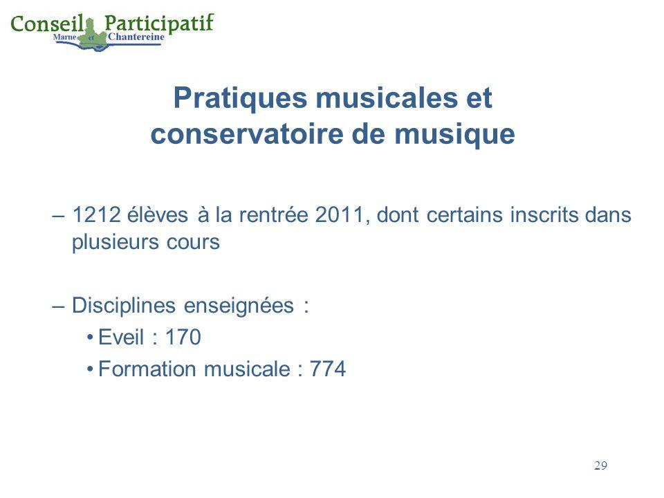Pratiques musicales et conservatoire de musique