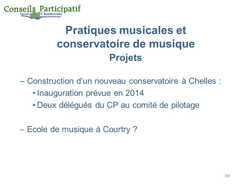 Pratiques musicales et conservatoire de musique Projets