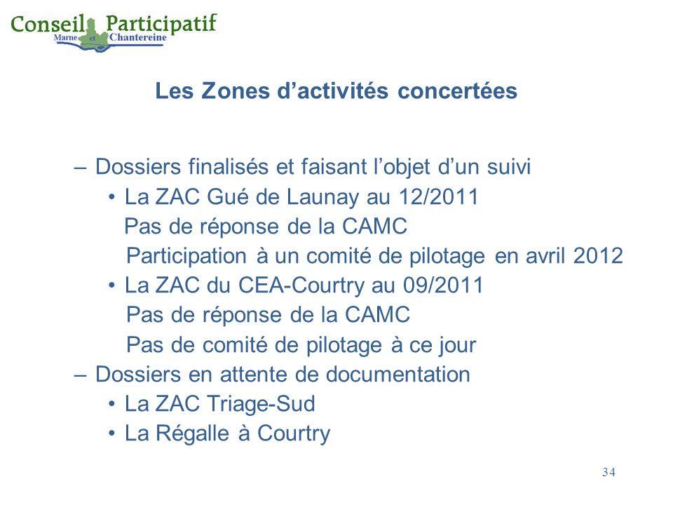 Les Zones d'activités concertées