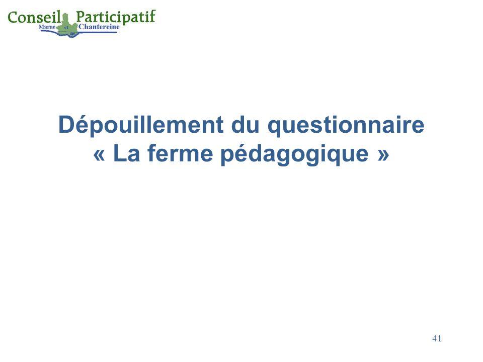 Dépouillement du questionnaire « La ferme pédagogique »