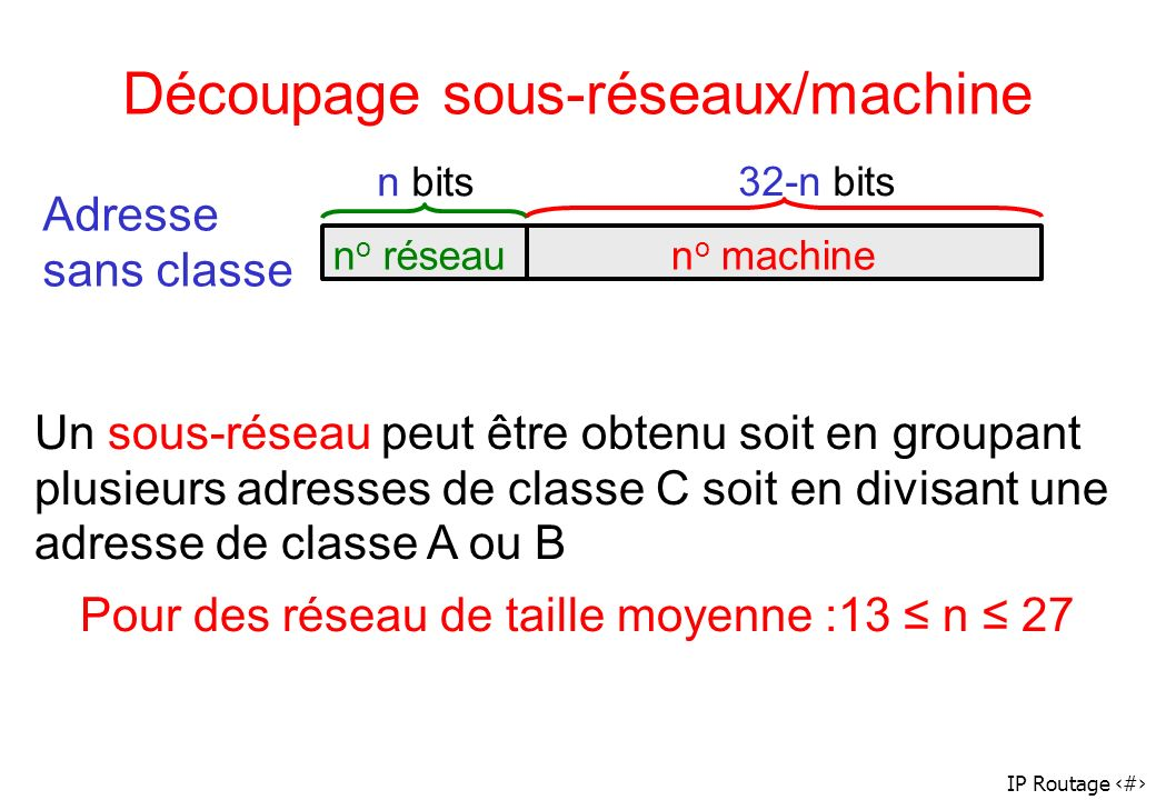 Découpage sous-réseaux/machine
