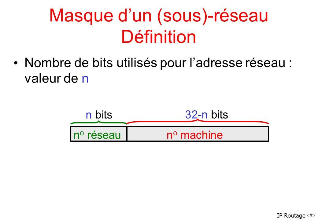 Masque d'un (sous)-réseau Définition