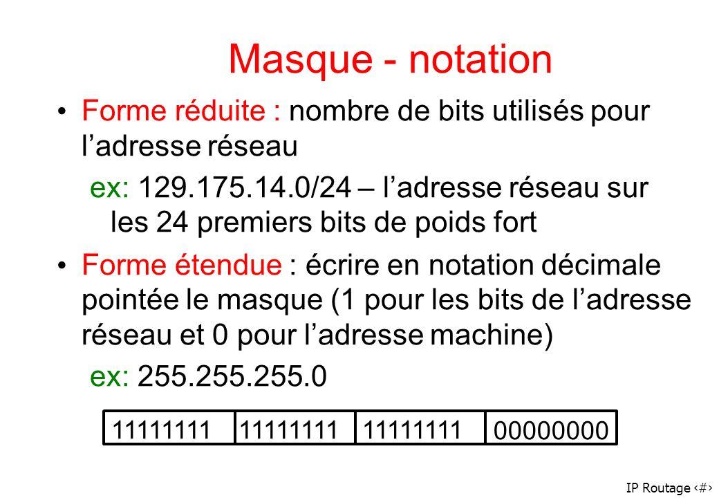Masque - notation Forme réduite : nombre de bits utilisés pour l'adresse réseau.