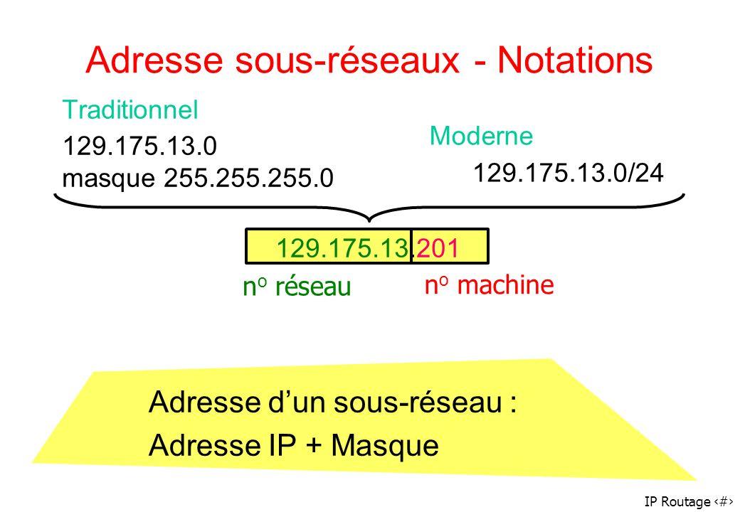 Adresse sous-réseaux - Notations