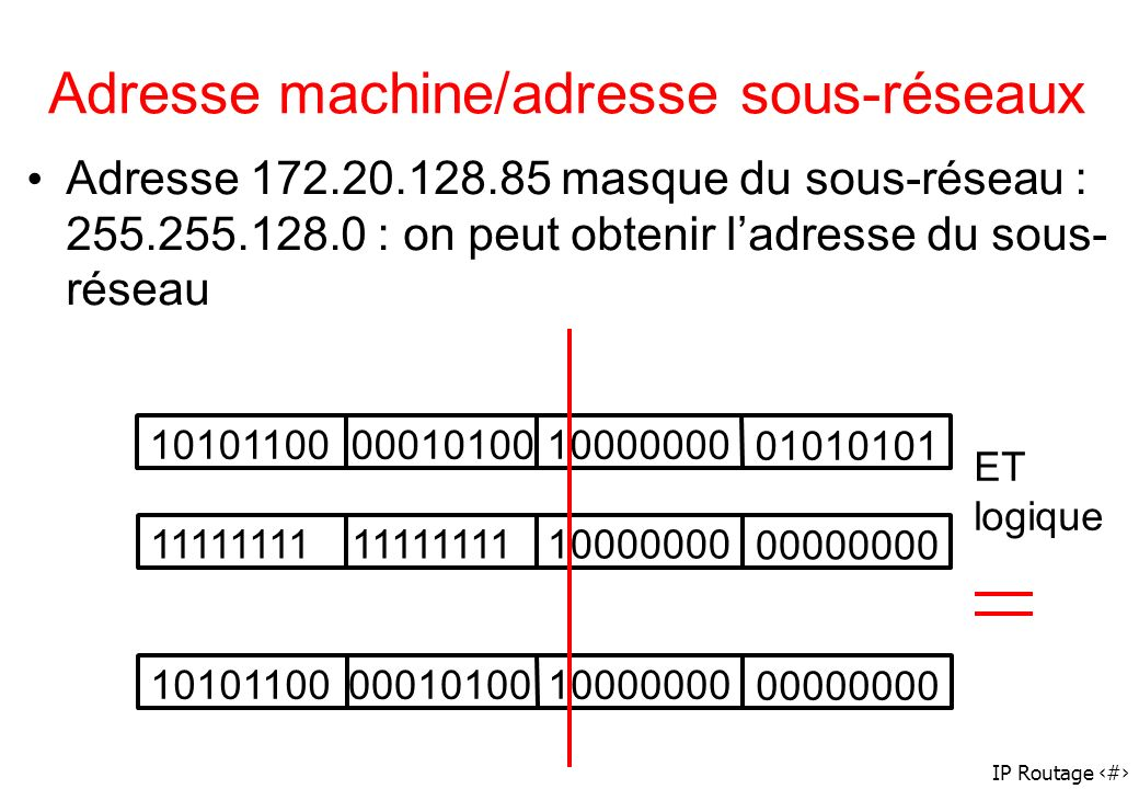 Adresse machine/adresse sous-réseaux