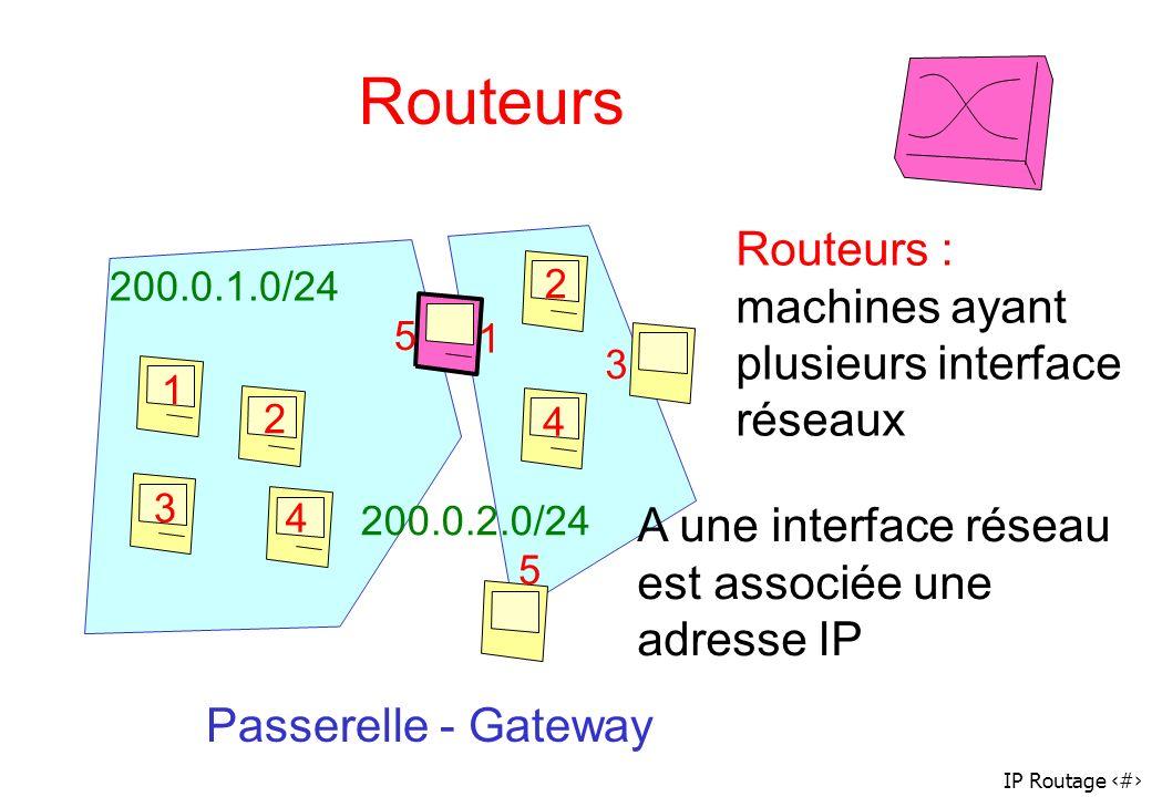 Routeurs Routeurs : machines ayant plusieurs interface réseaux