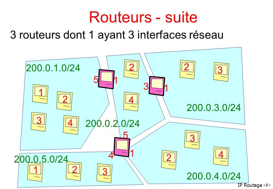 Routeurs - suite 3 routeurs dont 1 ayant 3 interfaces réseau 2 2