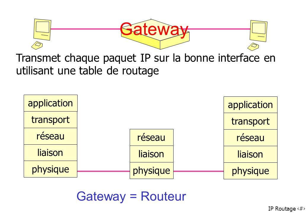 Gateway Gateway = Routeur