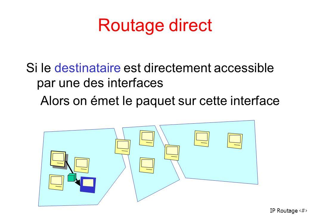 Routage direct Si le destinataire est directement accessible par une des interfaces.