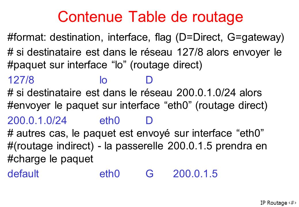 Contenue Table de routage