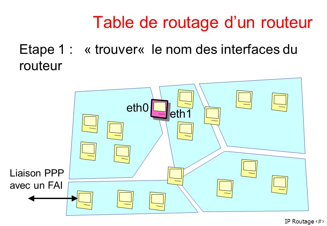 Table de routage d'un routeur