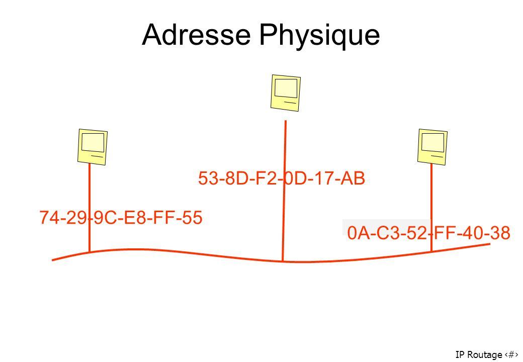 Adresse Physique 53-8D-F2-0D-17-AB 74-29-9C-E8-FF-55 0A-C3-52-FF-40-38