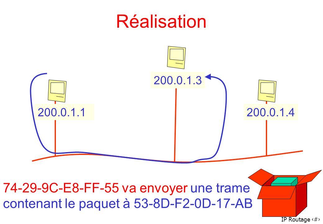 Réalisation 200.0.1.3. 200.0.1.1. 200.0.1.4.