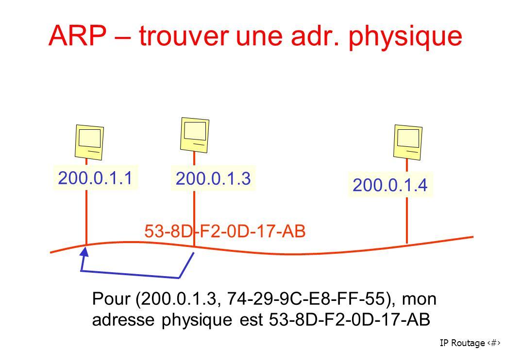 ARP – trouver une adr. physique