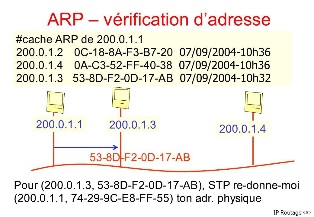 ARP – vérification d'adresse