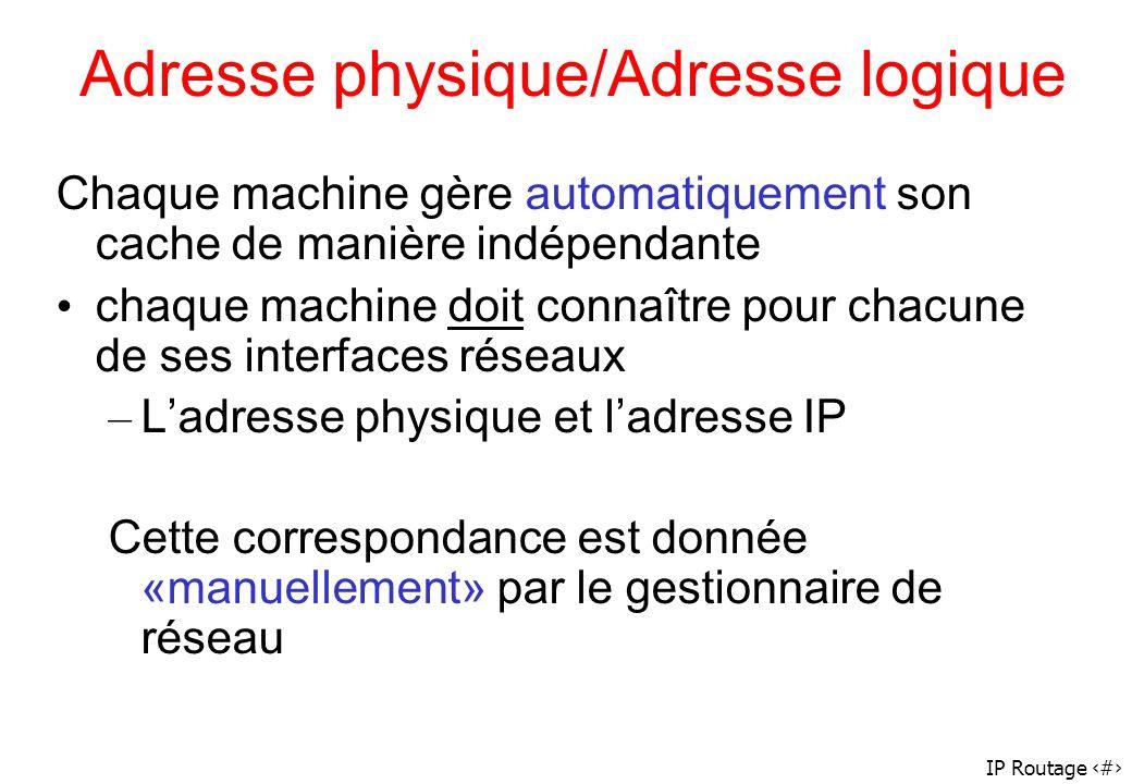 Adresse physique/Adresse logique