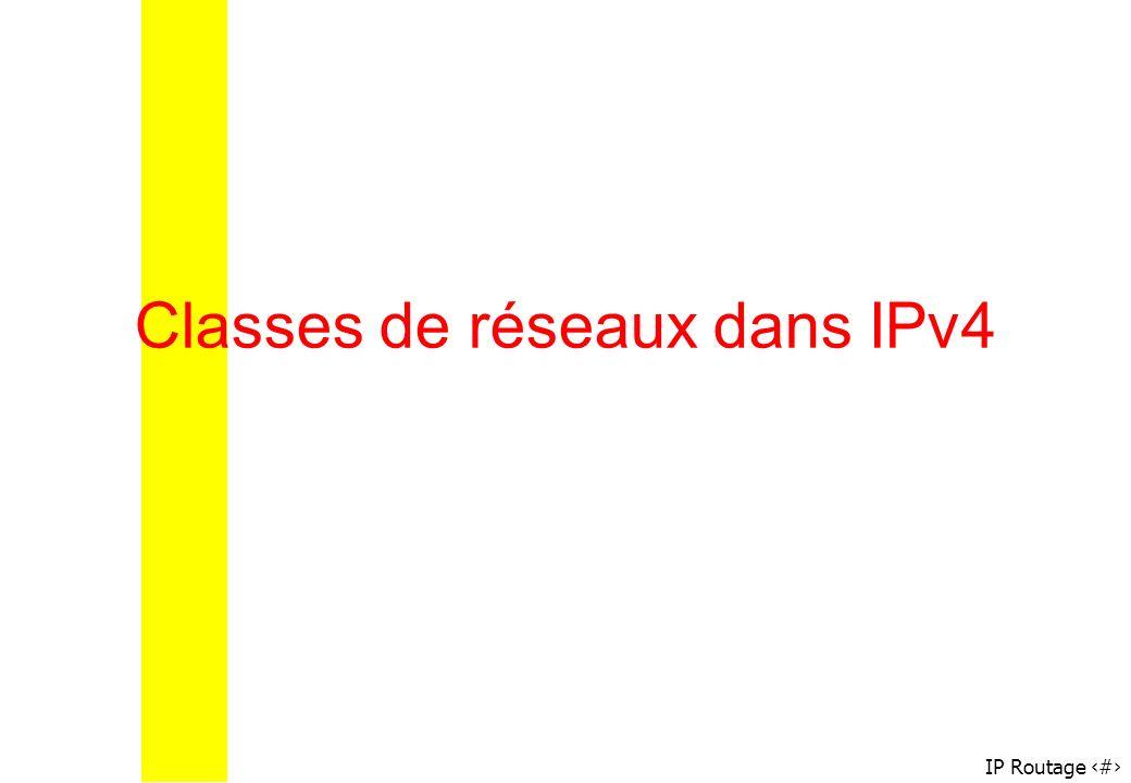 Classes de réseaux dans IPv4