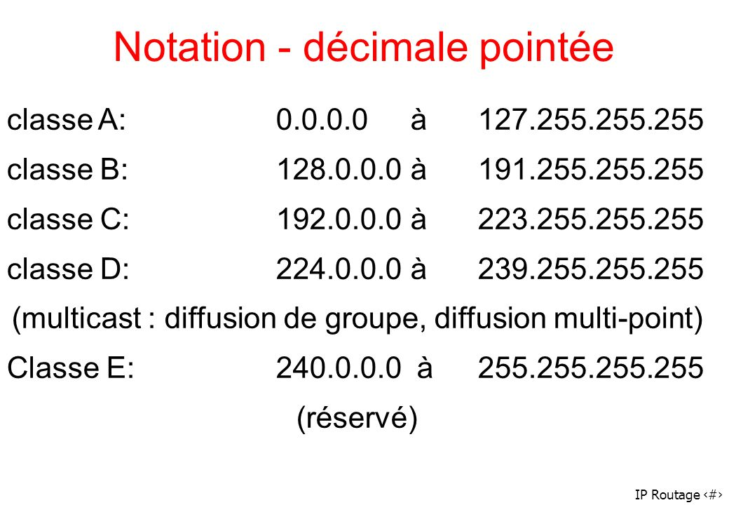 Notation - décimale pointée