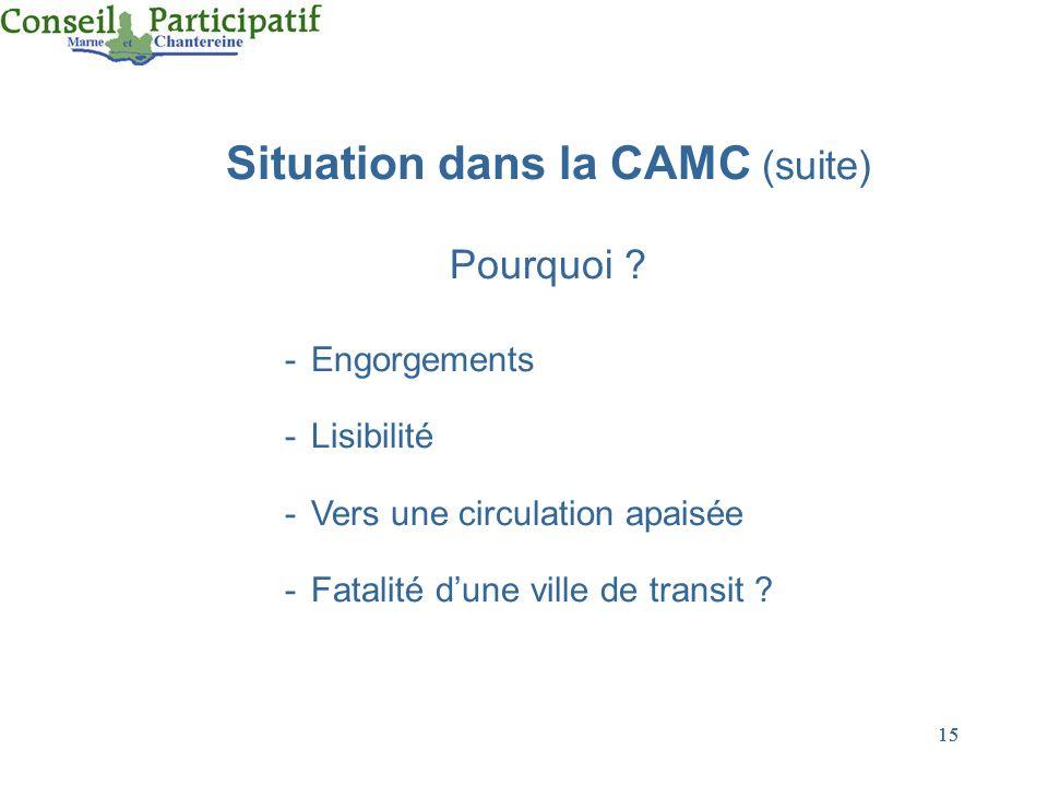 Situation dans la CAMC (suite)