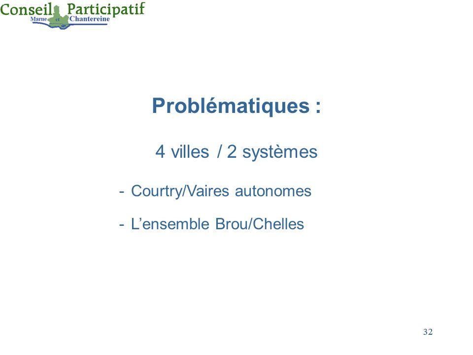 Problématiques : 4 villes / 2 systèmes Courtry/Vaires autonomes