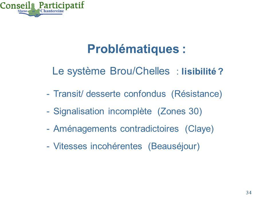 Le système Brou/Chelles : lisibilité