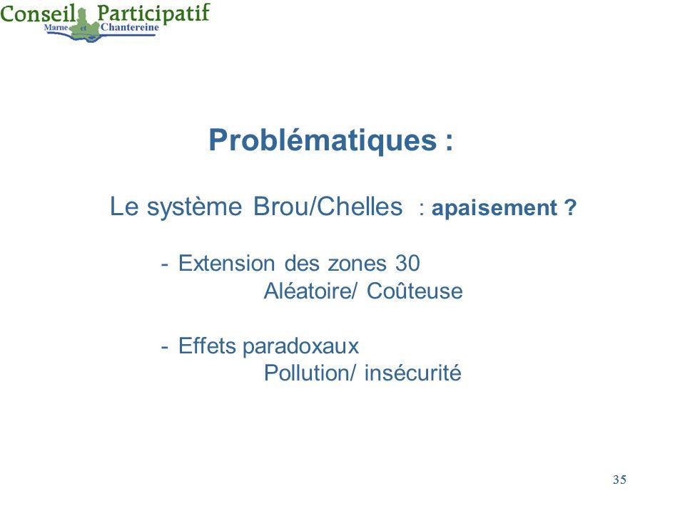 Le système Brou/Chelles : apaisement