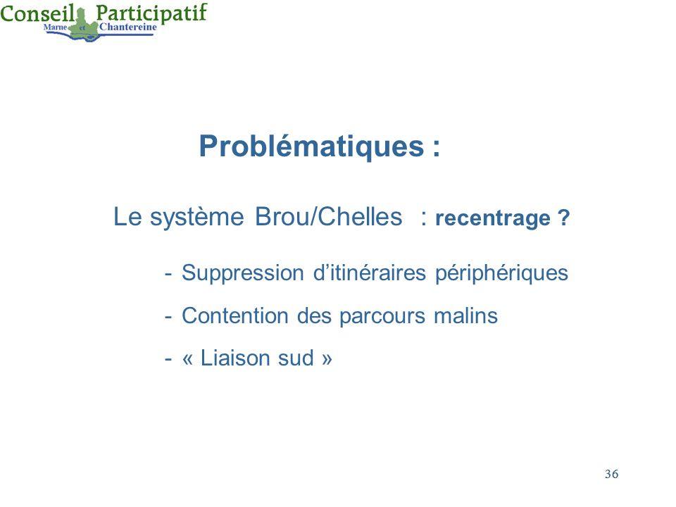 Le système Brou/Chelles : recentrage
