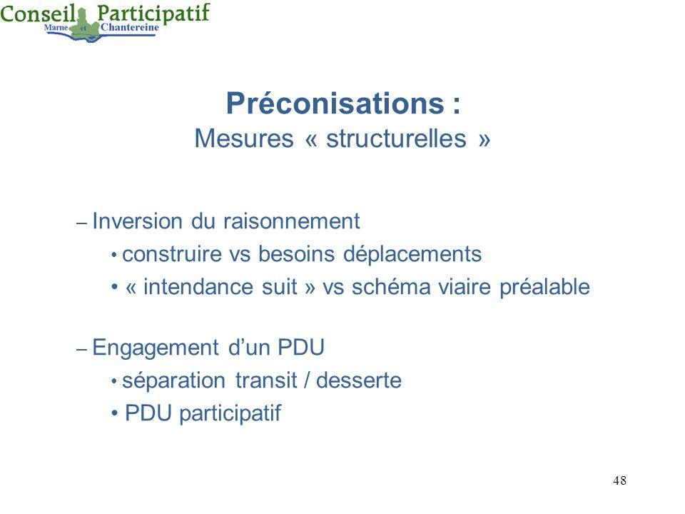 Préconisations : Mesures « structurelles »