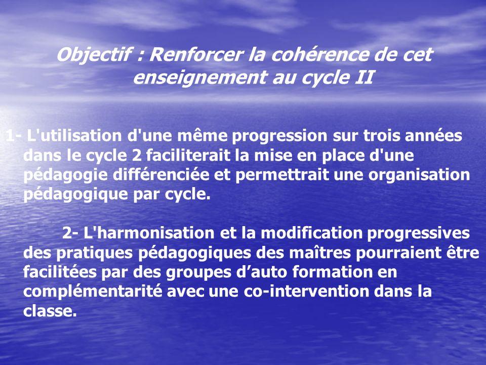 Objectif : Renforcer la cohérence de cet enseignement au cycle II
