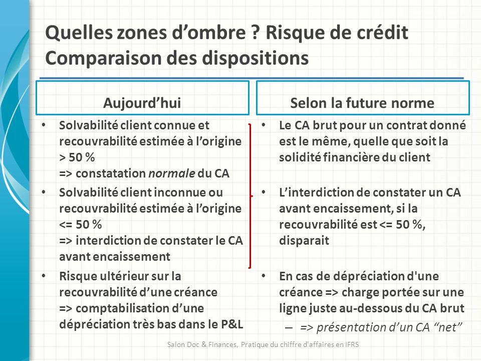 Quelles zones d'ombre Risque de crédit Comparaison des dispositions