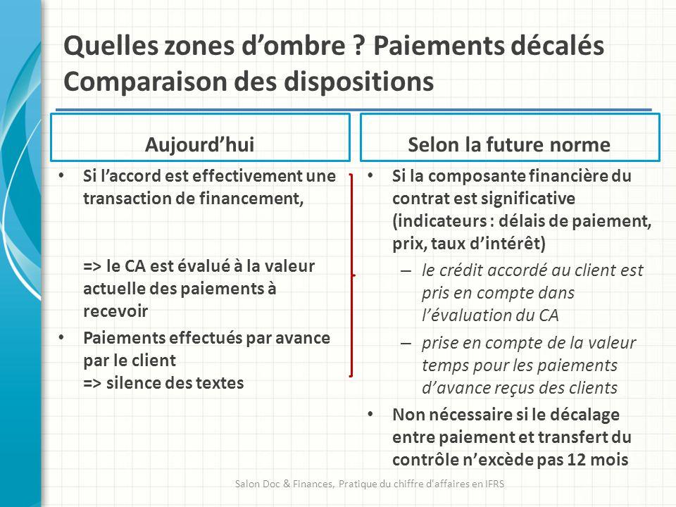 Quelles zones d'ombre Paiements décalés Comparaison des dispositions