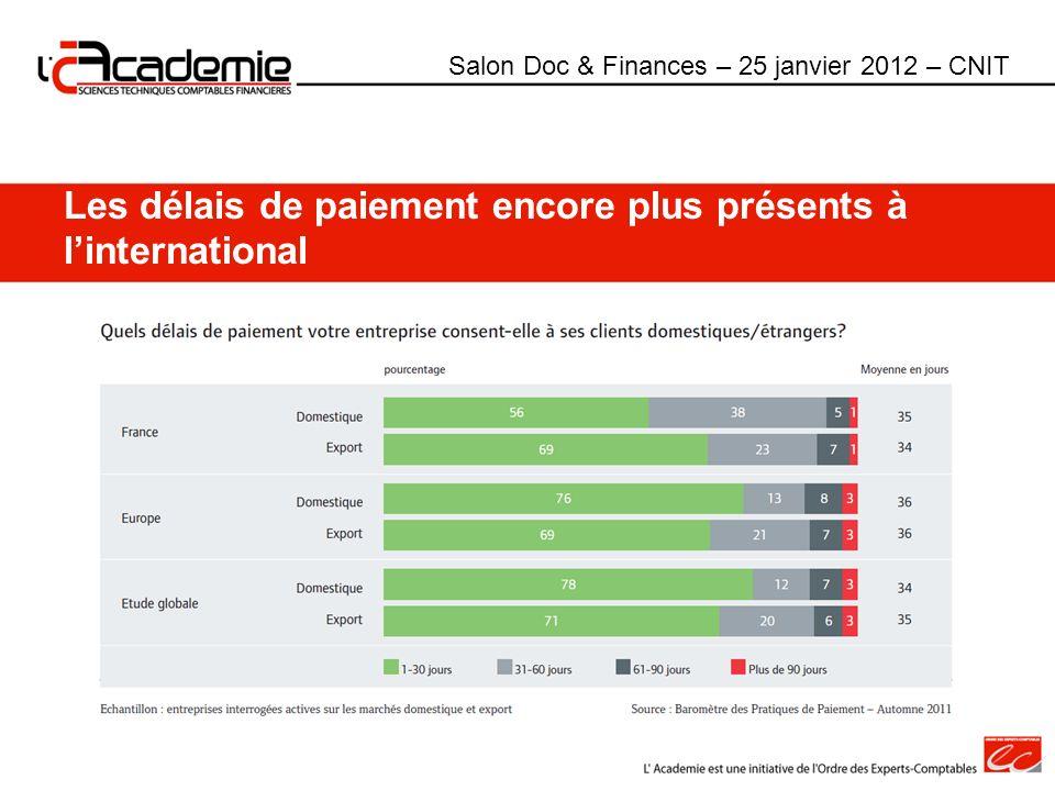 Les délais de paiement encore plus présents à l'international
