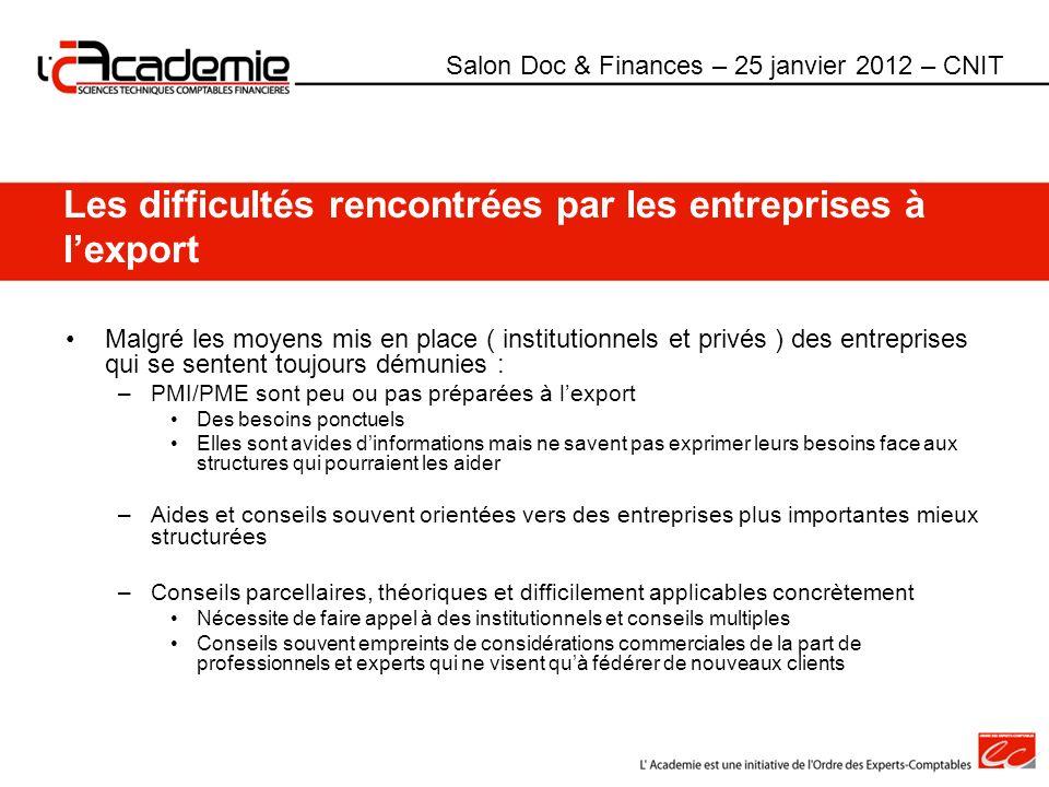 Les difficultés rencontrées par les entreprises à l'export