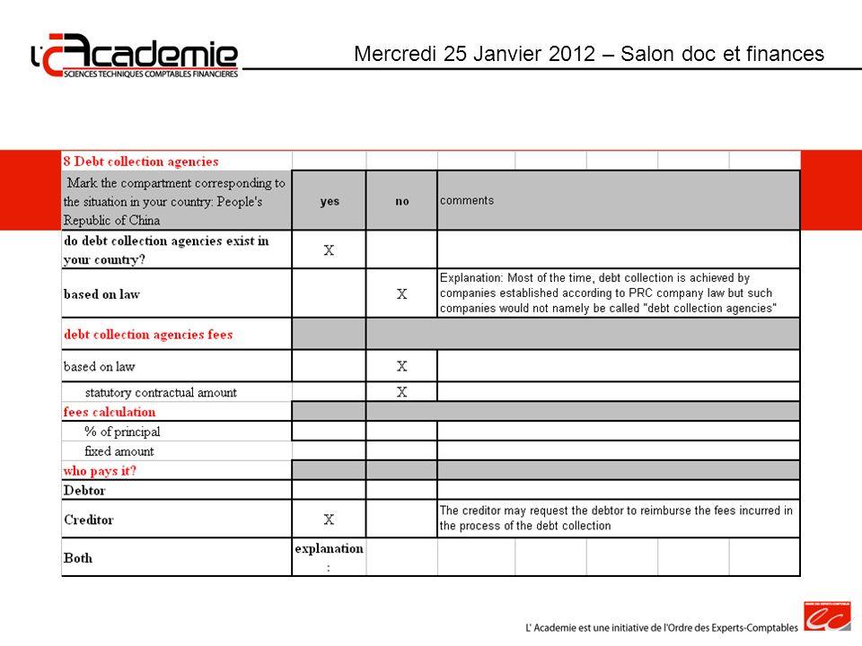 Mercredi 25 Janvier 2012 – Salon doc et finances