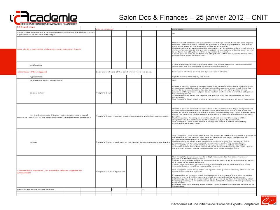 Salon Doc & Finances – 25 janvier 2012 – CNIT